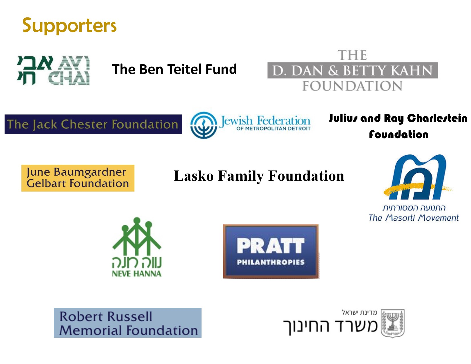Donors and partners
